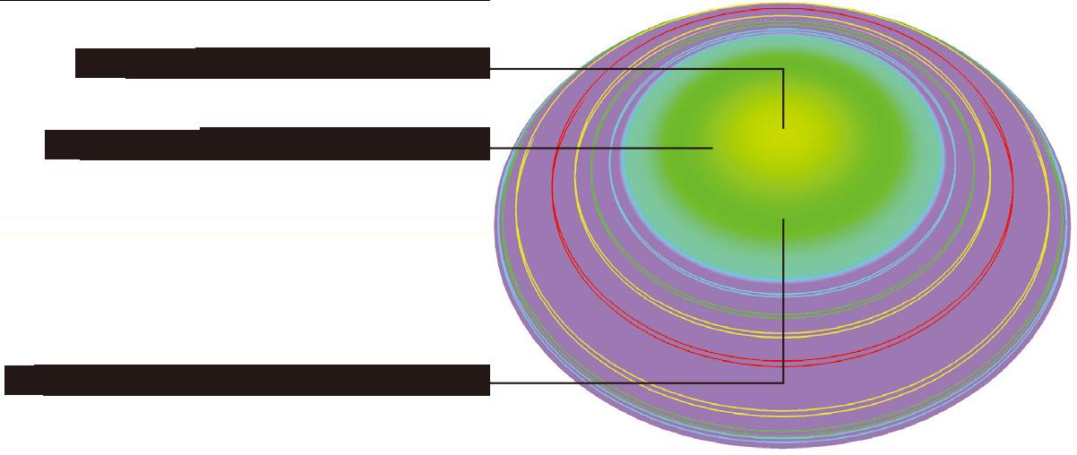 vision 3 zone